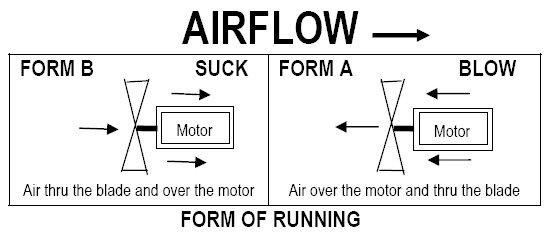 Airflow - Form of running